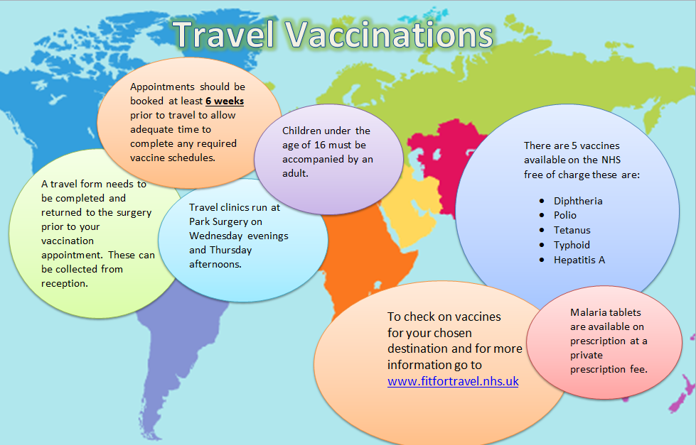 Uk Travel Health Clinics