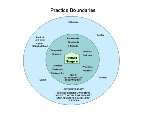 Practice Boundaries