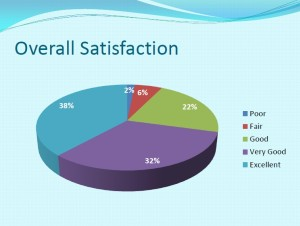 survey_satisfaction